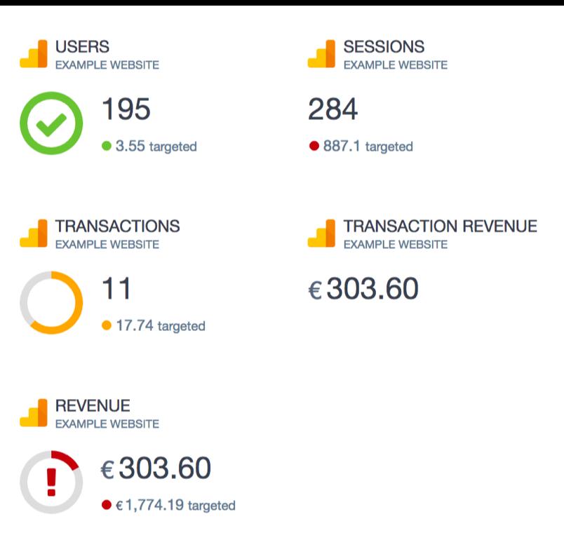 monitoring-1@2x Swydo - Ferramenta de Análise do Desempenho de Marketing Digital